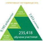 grafika_cifri